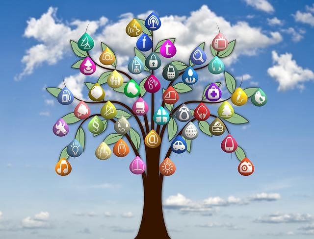 fearless-social-traffic-tree