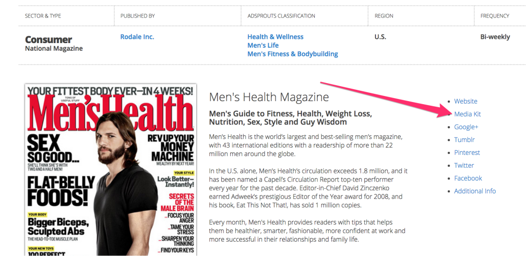 Men_s_Health_Magazine_Media_Kit_Info